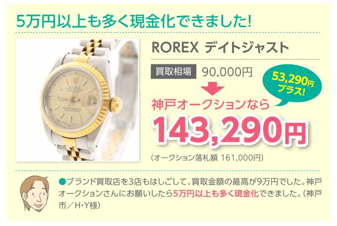 落札実績 口コミ評価 ロレックス腕時計