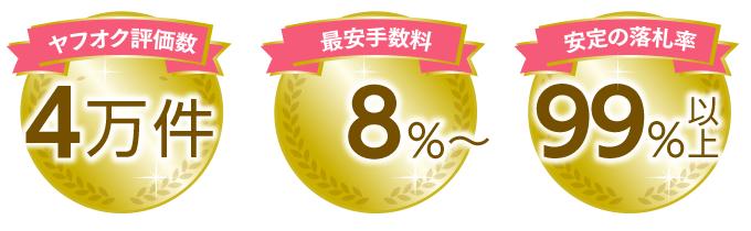 神戸オークション評価数・手数料・落札率