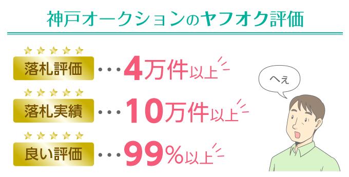 神戸オークションのヤフオク評価