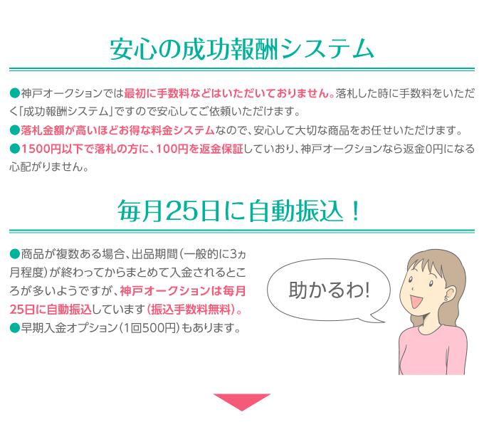 安心の成功報酬システム