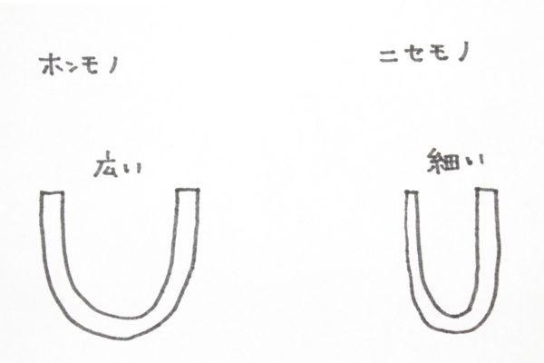 神戸オークション ヴィトン ロゴの真贋方法